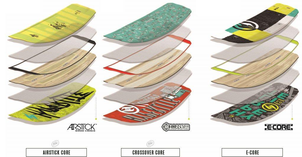 Estructura de una tabla de wakeboard capa a capa