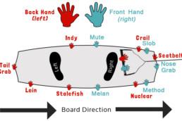Trucos de agarre en wakeboard